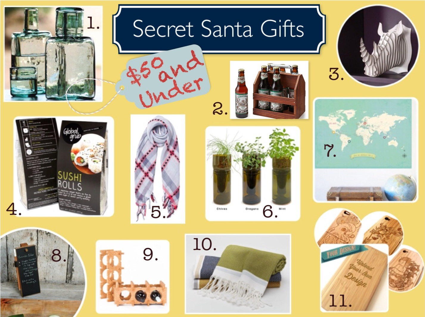 Ethical Secret Santa Gifts Under $50 - Made-To-Travel.com